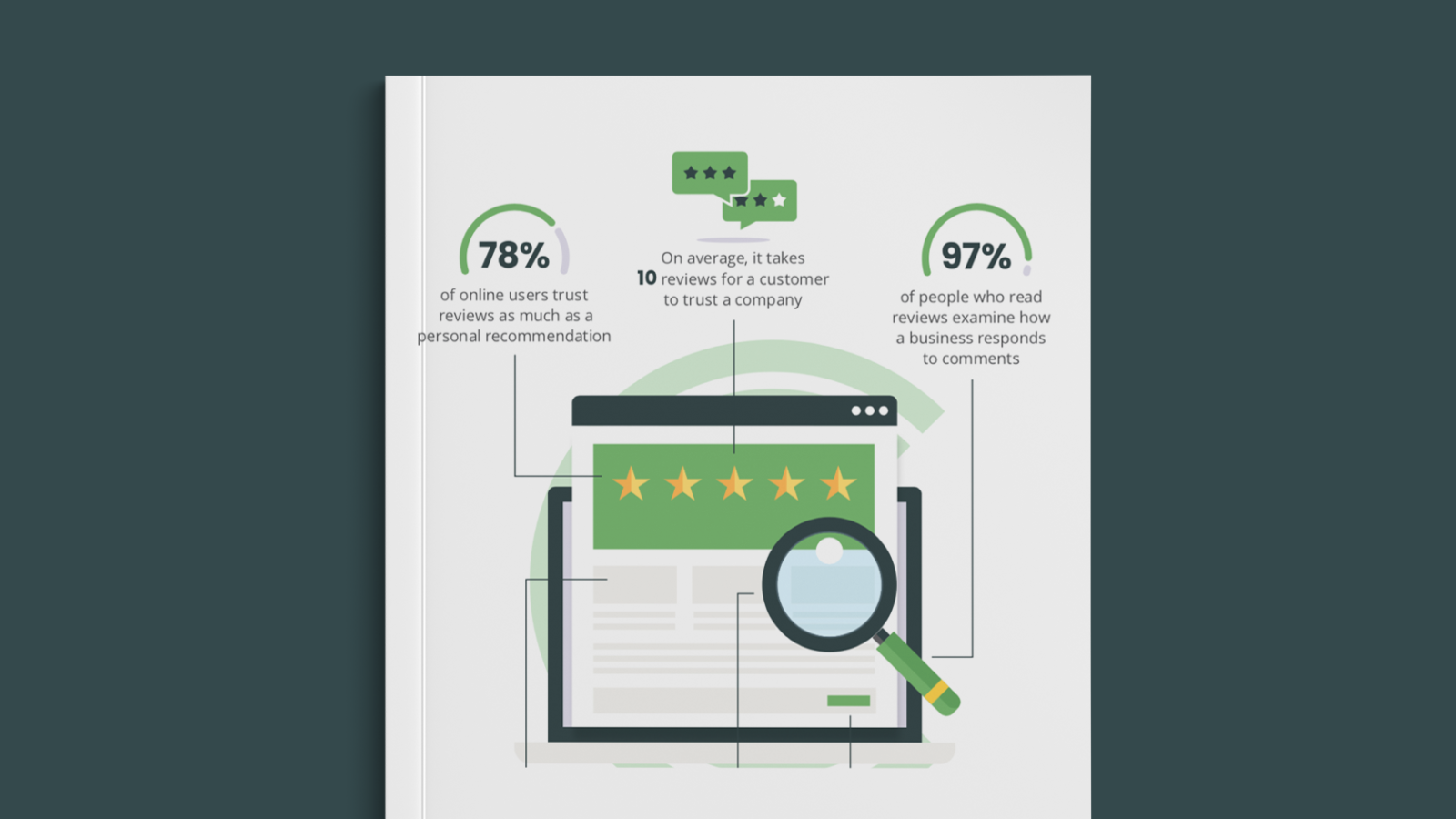 How Negative Reviews Can Be a Positive for Your Business